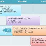 fig20_1_hiramatsu.jpg
