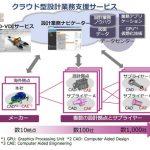 km_hitachi_cloud1.jpg