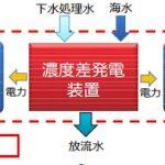 rk_161212_suiso01.jpg
