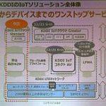 sp_170221kddi_01.jpg