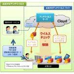 NTT00_ogp.jpg