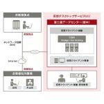 fujitsu0_600x600.jpg