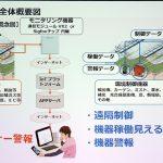 l_lt_enterprise_nepon_overview.jpg