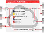 agfa_autopilot_tn.jpg