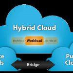 hybrid-cloud_1280x960.jpg